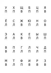 игры Нового Кода НЛП - Алфавит
